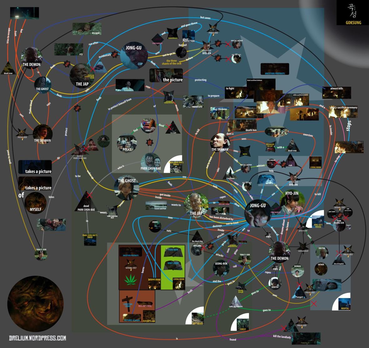Goksung map